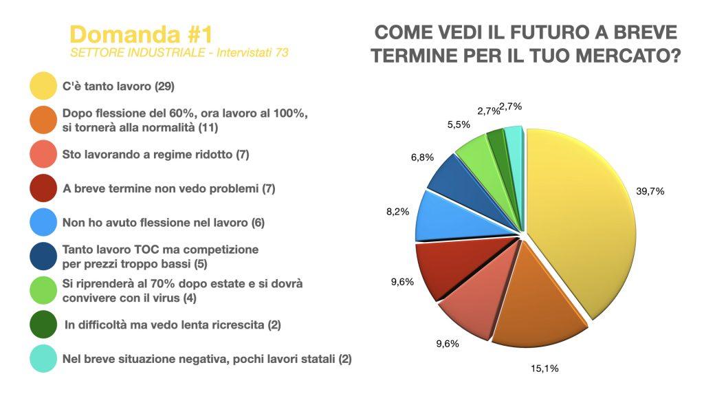 statistiche 1