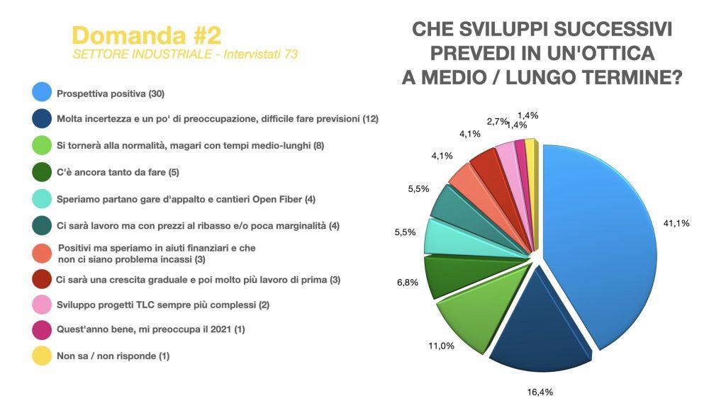 statistiche 2