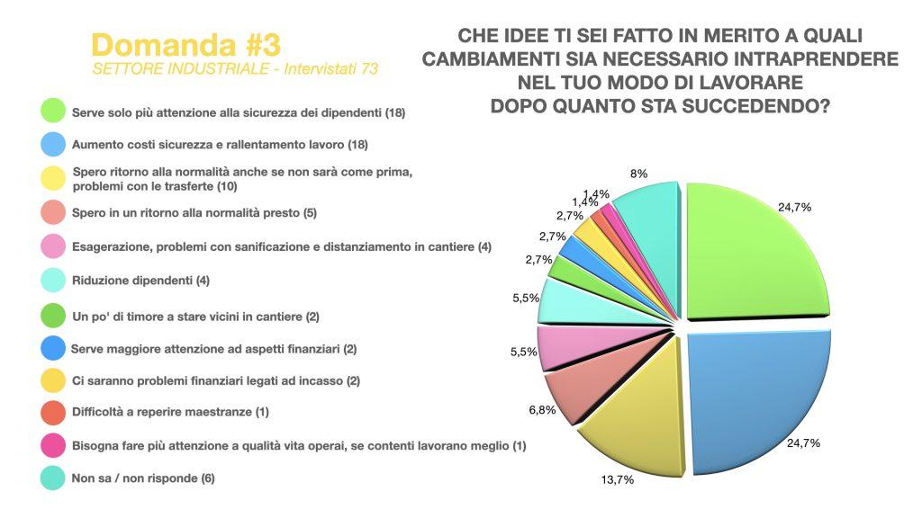 statistiche 3